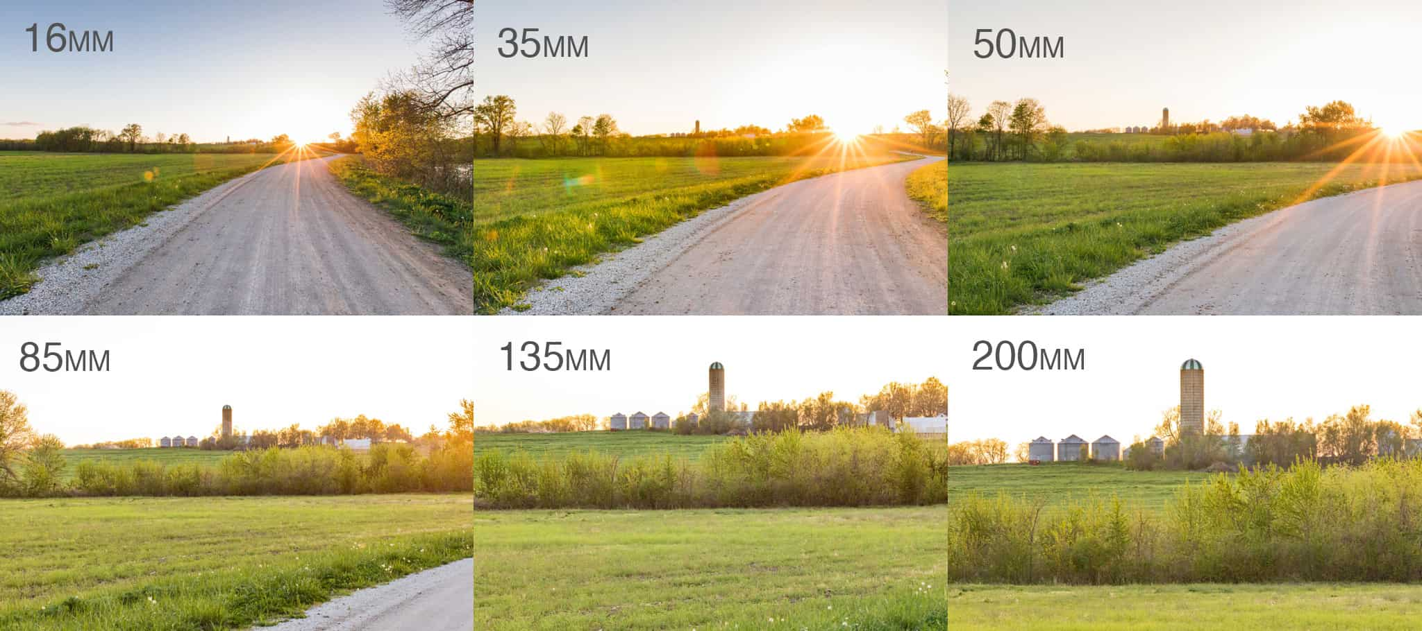 What is Focal Length and Which Lens Should I Use?